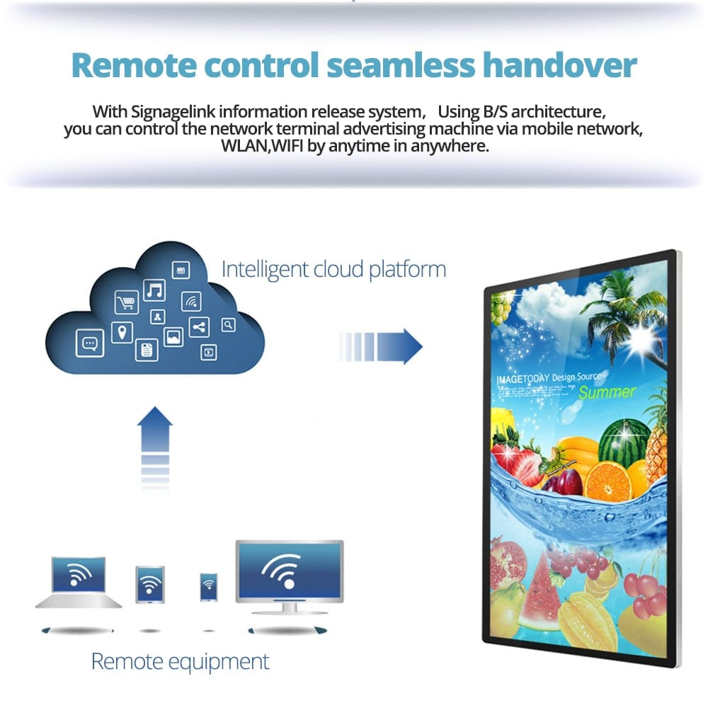 Wall mounted lcd touch screen display